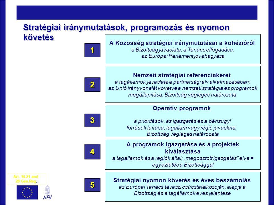 """A Közösség stratégiai iránymutatásai a kohézióról a Bizottság javaslata, a Tanács elfogadása, az Európai Parlament jóváhagyása 1 Nemzeti stratégiai referenciakeret a tagállamok javaslata a partnerségi elv alkalmazásában; az Unió irányvonalát követve a nemzeti stratégia és programok megállapítása; Bizottság végleges határozata 2 Operatív programok a prioritások, az igazgatás és a pénzügyi források leírása; tagállam vagy régió javaslata; Bizottság végleges határozata 3 A programok igazgatása és a projektek kiválasztása a tagállamok és a régiók által; """"megosztott igazgatás elve = egyeztetés a Bizottsággal 4 Stratégiai iránymutatások, programozás és nyomon követés 5 Stratégiai nyomon követés és éves beszámolás az Európai Tanács tavaszi csúcstalálkozóján, alapja a Bizottság és a tagállamok éves jelentése Art."""