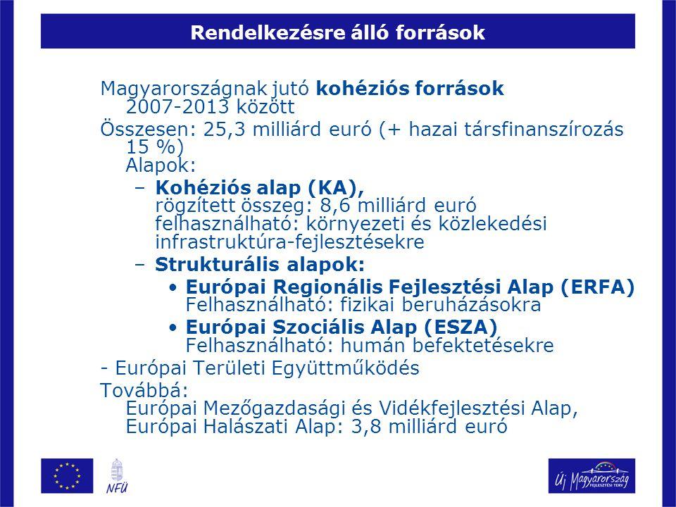 A pénz felosztásának elvei A teljes keretben a Kohéziós Alap (Környezet, Közlekedés, Energia) 1/3, az ERFA és ESZA (Ágazatok és Régiók) 2/3 arányt képviselnek A Strukturális Alapokban a fizikai beruházások aránya 78 %, a humán beruházásoké pedig 22 % (kormánydöntés) A fizikai beruházásokból 50% ágazati, míg 50% regionális célok szerint tervezett Közép-Magyarország (2.