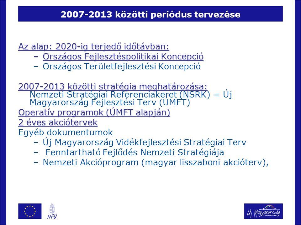 2007-2013 közötti periódus tervezése Az alap: 2020-ig terjedő időtávban: –Országos Fejlesztéspolitikai Koncepció –Országos Területfejlesztési Koncepció 2007-2013 közötti stratégia meghatározása: 2007-2013 közötti stratégia meghatározása: Nemzeti Stratégiai Referenciakeret (NSRK) = Új Magyarország Fejlesztési Terv (ÚMFT) Operatív programok (ÚMFT alapján) 2 éves akciótervek Egyéb dokumentumok –Új Magyarország Vidékfejlesztési Stratégiai Terv – Fenntartható Fejlődés Nemzeti Stratégiája –Nemzeti Akcióprogram (magyar lisszaboni akcióterv),
