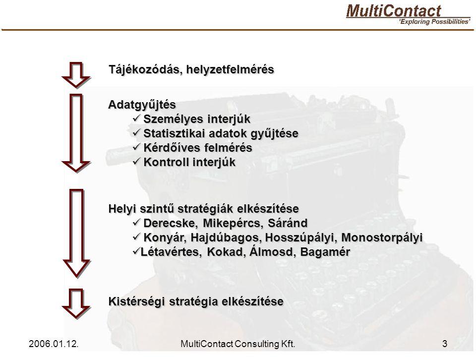 2006.01.12.MultiContact Consulting Kft.14 Köszönjük a figyelmet.