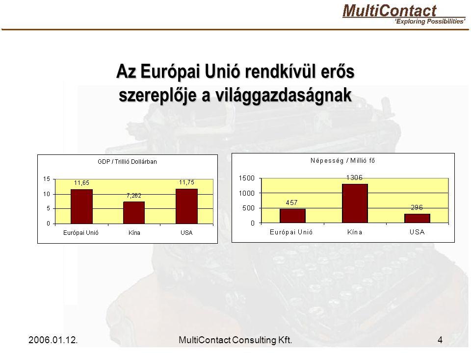 2006.01.12.MultiContact Consulting Kft.4 Az Európai Unió rendkívül erős szereplője a világgazdaságnak