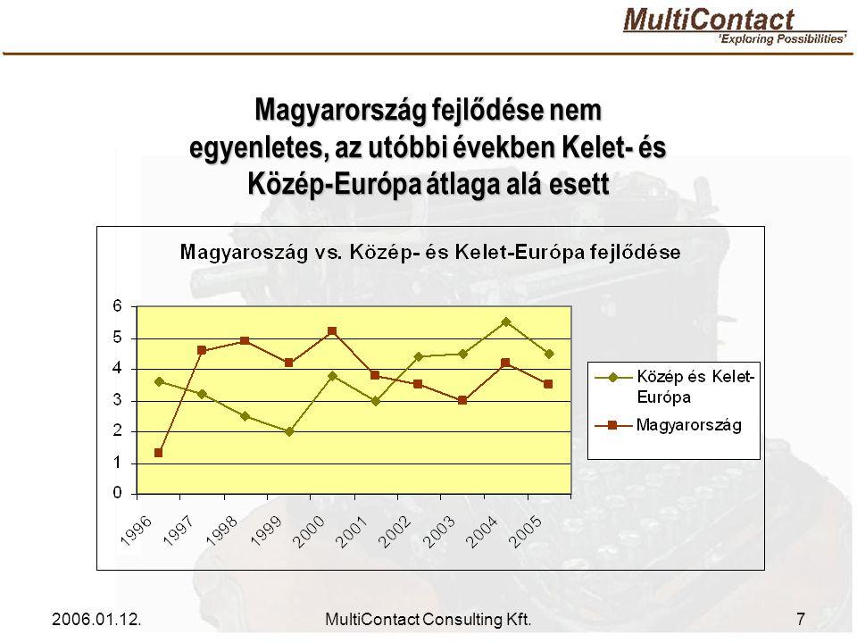 2006.01.12.MultiContact Consulting Kft.8 A Derecske- Létavértesi kistérség kétpólusú szerkezettel rendelkezik