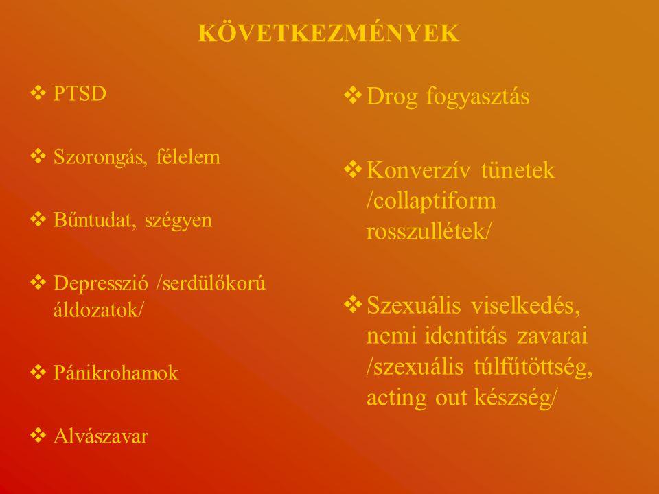 KÖVETKEZMÉNYEK   PTSD   Szorongás, félelem   Bűntudat, szégyen   Depresszió /serdülőkorú áldozatok/   Pánikrohamok   Alvászavar   Drog fogyasztás   Konverzív tünetek /collaptiform rosszullétek/   Szexuális viselkedés, nemi identitás zavarai /szexuális túlfűtöttség, acting out készség/