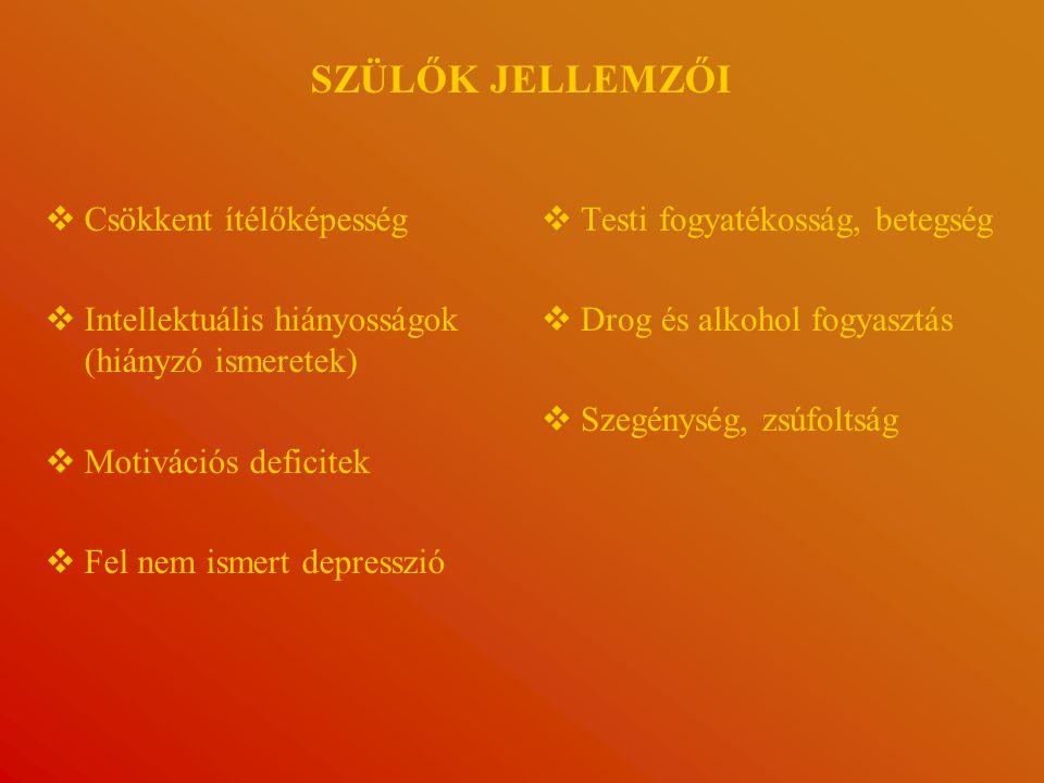 SZÜLŐK JELLEMZŐI   Csökkent ítélőképesség   Intellektuális hiányosságok (hiányzó ismeretek)   Motivációs deficitek   Fel nem ismert depresszió   Testi fogyatékosság, betegség   Drog és alkohol fogyasztás   Szegénység, zsúfoltság