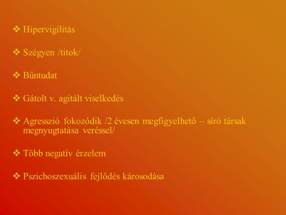   Hipervigilitás   Szégyen /titok/   Bűntudat   Gátolt v.