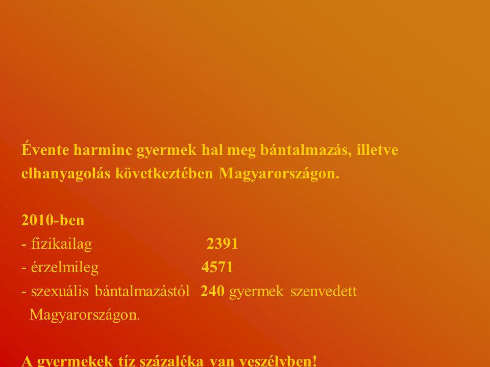 Évente harminc gyermek hal meg bántalmazás, illetve elhanyagolás következtében Magyarországon.