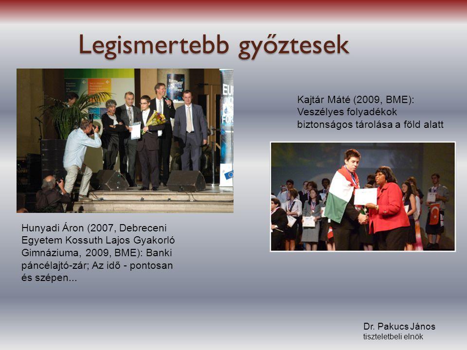 Legismertebb győztesek Hunyadi Áron (2007, Debreceni Egyetem Kossuth Lajos Gyakorló Gimnáziuma, 2009, BME): Banki páncélajtó-zár; Az idő - pontosan és