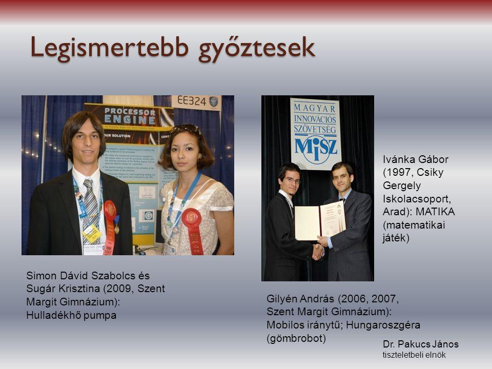 Legismertebb győztesek Simon Dávid Szabolcs és Sugár Krisztina (2009, Szent Margit Gimnázium): Hulladékhő pumpa Ivánka Gábor (1997, Csiky Gergely Isko