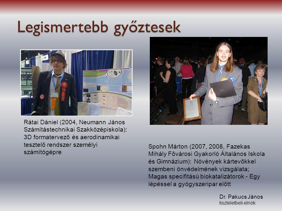 Legismertebb győztesek Spohn Márton (2007, 2008, Fazekas Mihály Fővárosi Gyakorló Általános Iskola és Gimnázium): Növények kártevőkkel szembeni önvéde