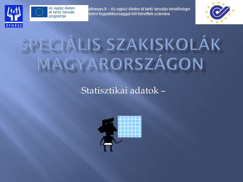 - Statisztikai adatok – Pathways II – Az egész életen át tartó tanulás lehetőségei értelmi fogyatékossággal élő felnőttek számára