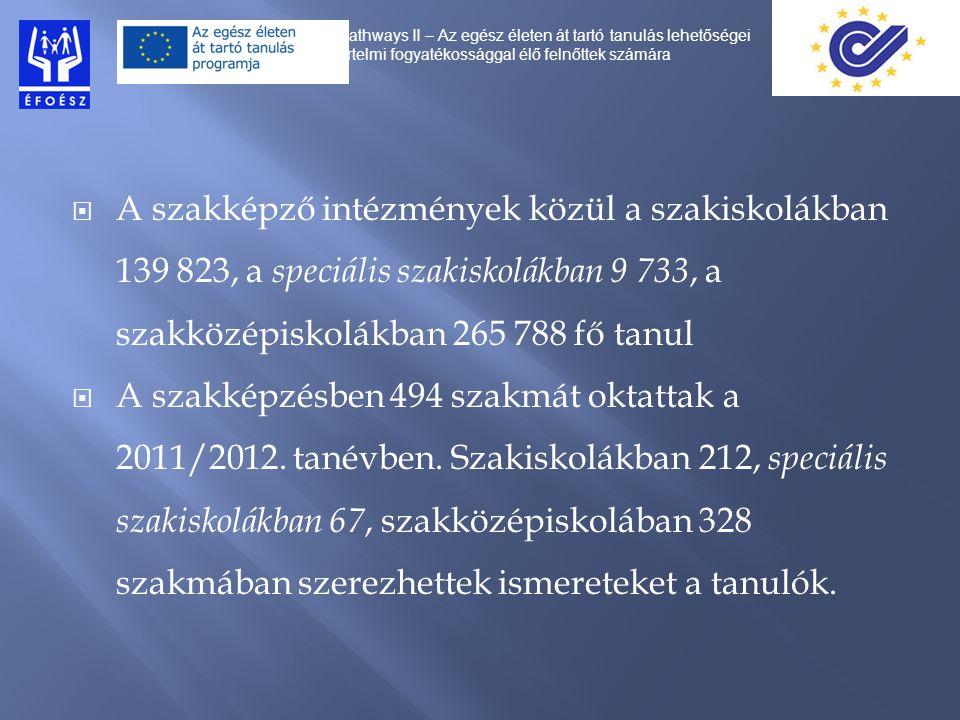  A szakképző intézmények közül a szakiskolákban 139 823, a speciális szakiskolákban 9 733, a szakközépiskolákban 265 788 fő tanul  A szakképzésben 494 szakmát oktattak a 2011/2012.