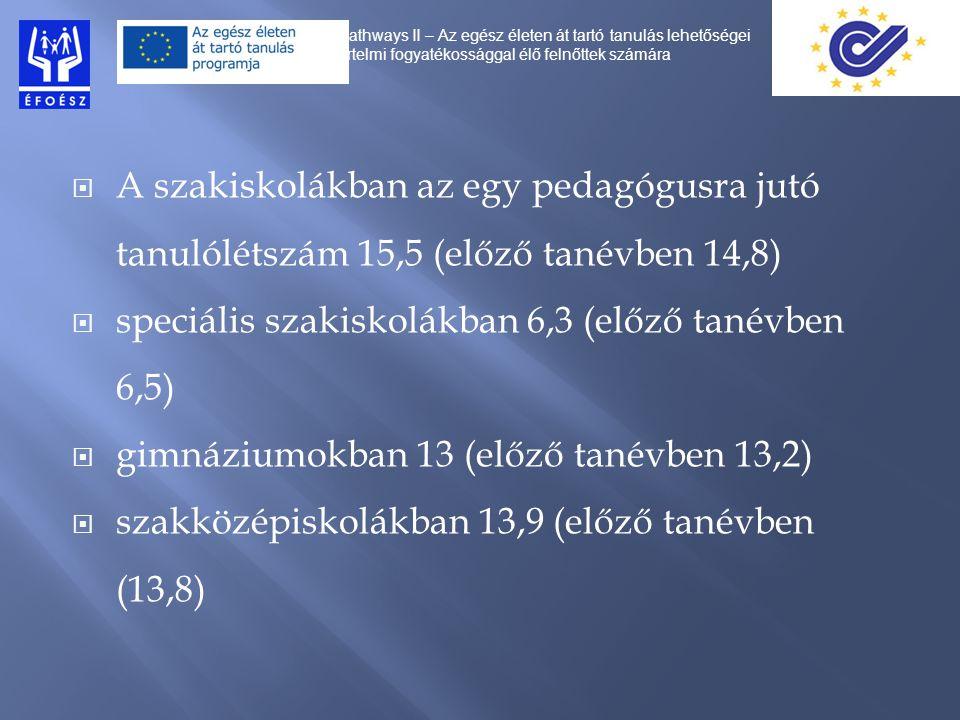  A szakiskolákban az egy pedagógusra jutó tanulólétszám 15,5 (előző tanévben 14,8)  speciális szakiskolákban 6,3 (előző tanévben 6,5)  gimnáziumokban 13 (előző tanévben 13,2)  szakközépiskolákban 13,9 (előző tanévben (13,8)