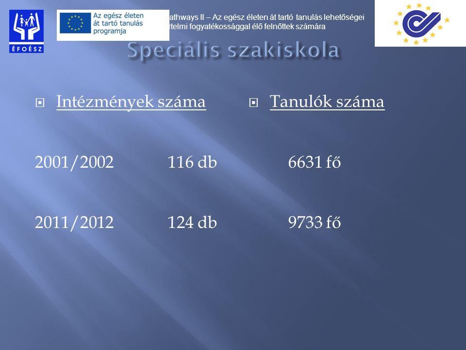  Intézmények száma 2001/2002116 db 2011/2012 124 db  Tanulók száma 6631 fő 9733 fő Pathways II – Az egész életen át tartó tanulás lehetőségei értelmi fogyatékossággal élő felnőttek számára