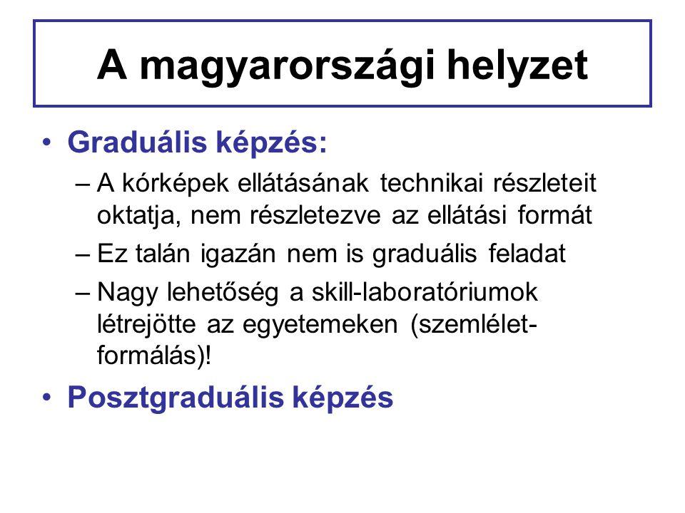 A magyarországi helyzet Graduális képzés: –A kórképek ellátásának technikai részleteit oktatja, nem részletezve az ellátási formát –Ez talán igazán ne