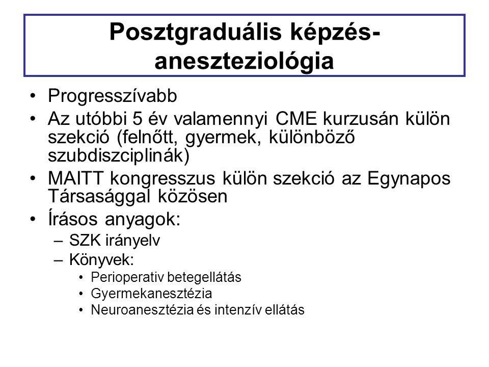 Posztgraduális képzés- aneszteziológia Progresszívabb Az utóbbi 5 év valamennyi CME kurzusán külön szekció (felnőtt, gyermek, különböző szubdiszciplin