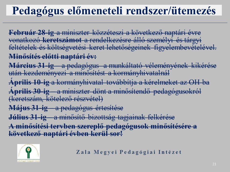 Pedagógus előmeneteli rendszer/ütemezés Február 28-ig a miniszter közzéteszi a következő naptári évre vonatkozó keretszámot a rendelkezésre álló szemé
