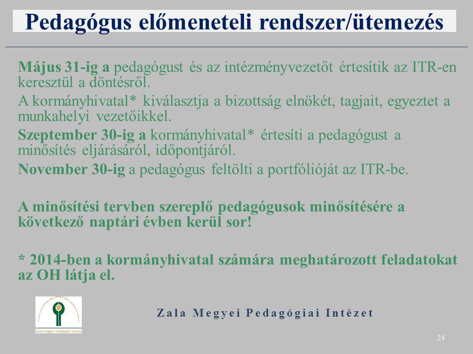Pedagógus előmeneteli rendszer/ütemezés Május 31-ig a pedagógust és az intézményvezetőt értesítik az ITR-en keresztül a döntésről. A kormányhivatal* k