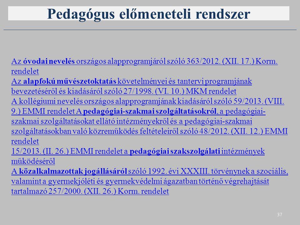 Pedagógus előmeneteli rendszer 37 Az óvodai nevelés országos alapprogramjáról szóló 363/2012. (XII. 17.) Korm. rendelet Az alapfokú művészetoktatás kö