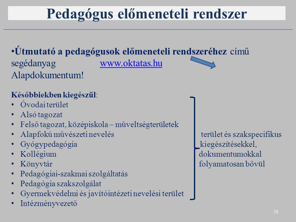 Pedagógus előmeneteli rendszer 38 Útmutató a pedagógusok előmeneteli rendszeréhez című segédanyag www.oktatas.huwww.oktatas.hu Alapdokumentum! Későbbi