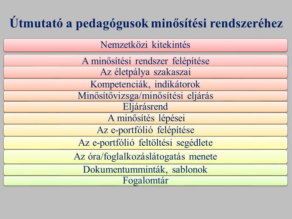 Útmutató a pedagógusok minősítési rendszeréhez Nemzetközi kitekintés A minősítési rendszer felépítése Az életpálya szakaszai Kompetenciák, indikátorok