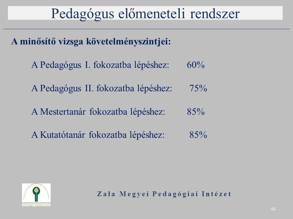 Pedagógus előmeneteli rendszer A minősítő vizsga követelményszintjei: A Pedagógus I. fokozatba lépéshez: 60% A Pedagógus II. fokozatba lépéshez: 75% A