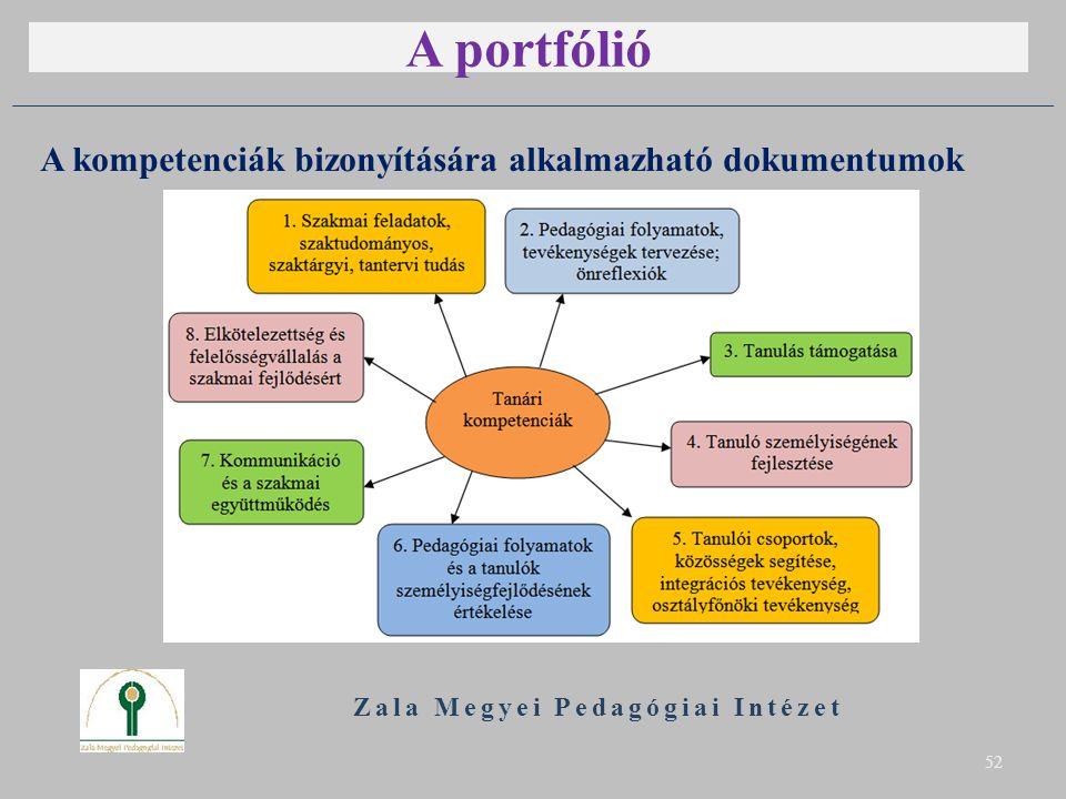A portfólió A kompetenciák bizonyítására alkalmazható dokumentumok Zala Megyei Pedagógiai Intézet 52