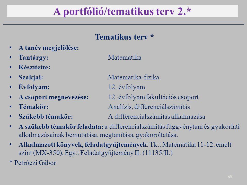 A portfólió/tematikus terv 2.* Tematikus terv * A tanév megjelölése: Tantárgy: Matematika Készítette: Szakjai: Matematika-fizika Évfolyam: 12. évfolya