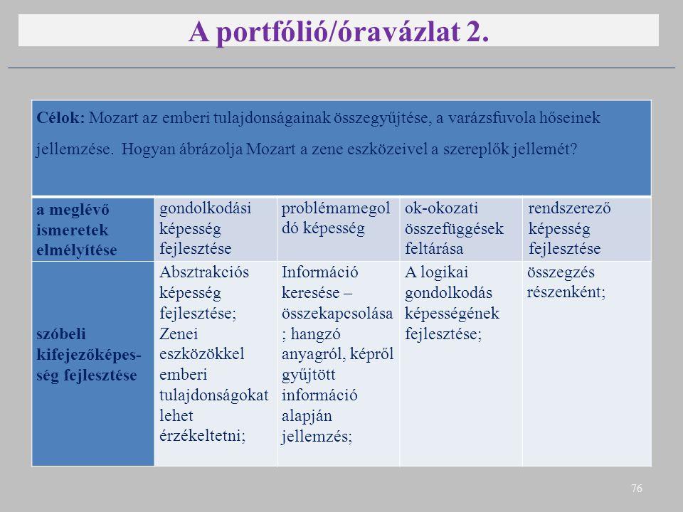 A portfólió/óravázlat 2. 76 Célok: Mozart az emberi tulajdonságainak összegyűjtése, a varázsfuvola hőseinek jellemzése. Hogyan ábrázolja Mozart a zene