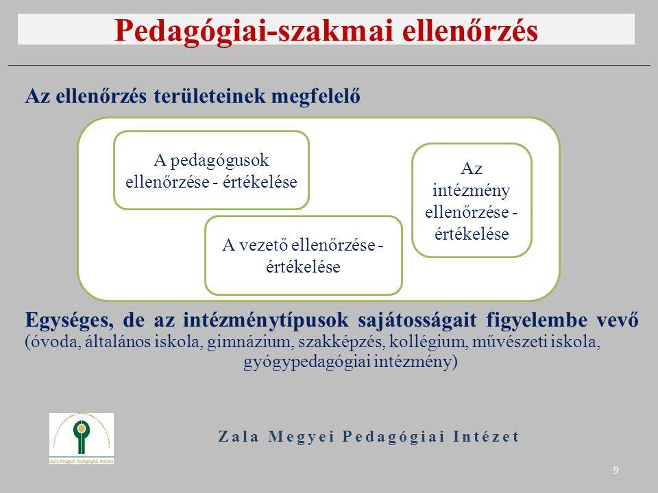 Pedagógiai-szakmai ellenőrzés Az ellenőrzés területeinek megfelelő Egységes, de az intézménytípusok sajátosságait figyelembe vevő (óvoda, általános iskola, gimnázium, szakképzés, kollégium, művészeti iskola, gyógypedagógiai intézmény) Zala Megyei Pedagógiai Intézet A pedagógusok ellenőrzése - értékelése A vezető ellenőrzése - értékelése 9 Az intézmény ellenőrzése - értékelése