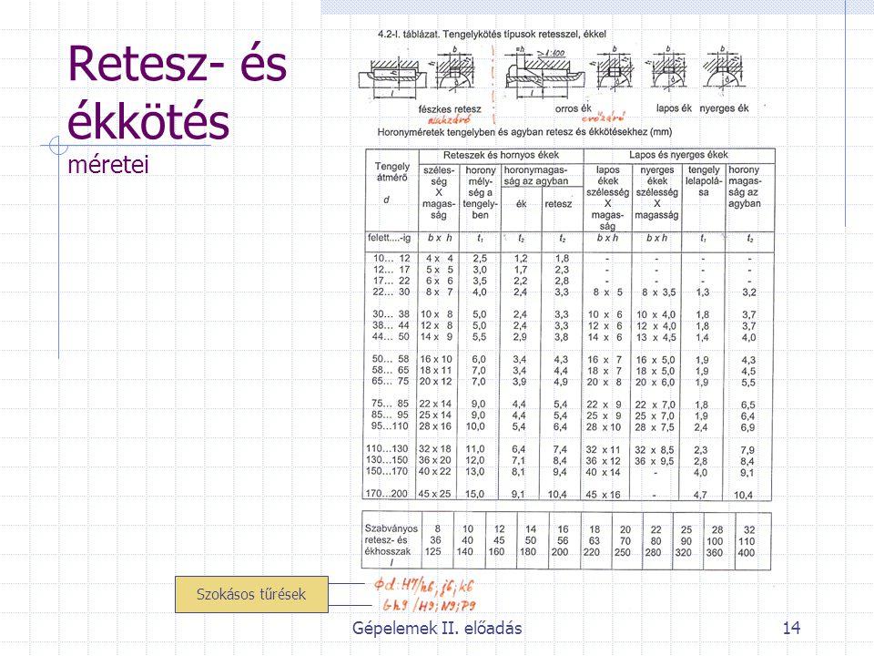 Gépelemek II. előadás14 Retesz- és ékkötés méretei Szokásos tűrések