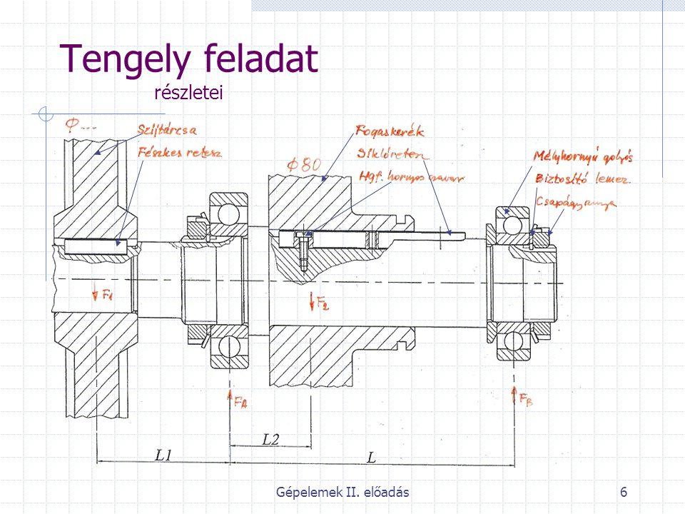 """Gépelemek II. előadás7 """"SMITH diagramok szerkezeti acélokra"""