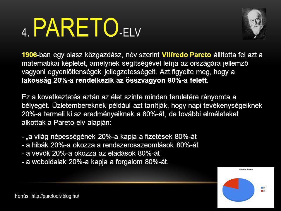 4. PARETO -ELV 1906-ban egy olasz közgazdász, név szerint Vilfredo Pareto állította fel azt a matematikai képletet, amelynek segítségével leírja az or
