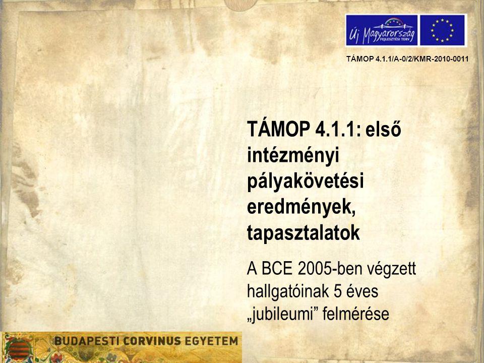 """TÁMOP 4.1.1: első intézményi pályakövetési eredmények, tapasztalatok A BCE 2005-ben végzett hallgatóinak 5 éves """"jubileumi felmérése"""