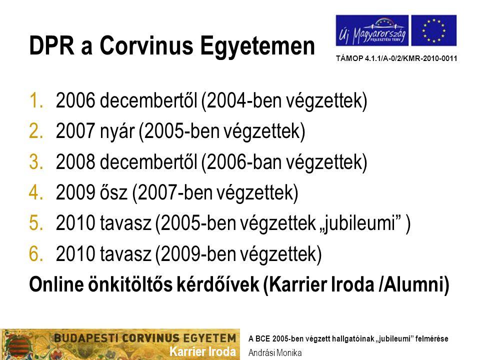 """Karrier Iroda TÁMOP 4.1.1/A-0/2/KMR-2010-0011 DPR a Corvinus Egyetemen 1.2006 decembertől (2004-ben végzettek) 2.2007 nyár (2005-ben végzettek) 3.2008 decembertől (2006-ban végzettek) 4.2009 ősz (2007-ben végzettek) 5.2010 tavasz (2005-ben végzettek """"jubileumi ) 6.2010 tavasz (2009-ben végzettek) Online önkitöltős kérdőívek (Karrier Iroda /Alumni) Andrási Monika A BCE 2005-ben végzett hallgatóinak """"jubileumi felmérése"""