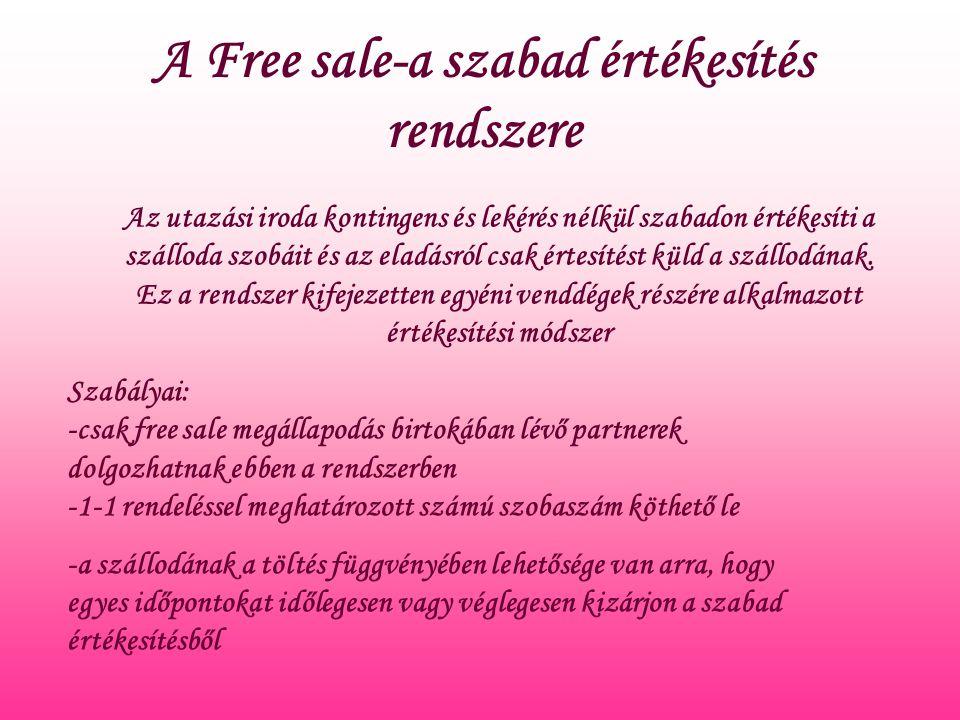 A Free sale-a szabad értékesítés rendszere Az utazási iroda kontingens és lekérés nélkül szabadon értékesíti a szálloda szobáit és az eladásról csak értesítést küld a szállodának.