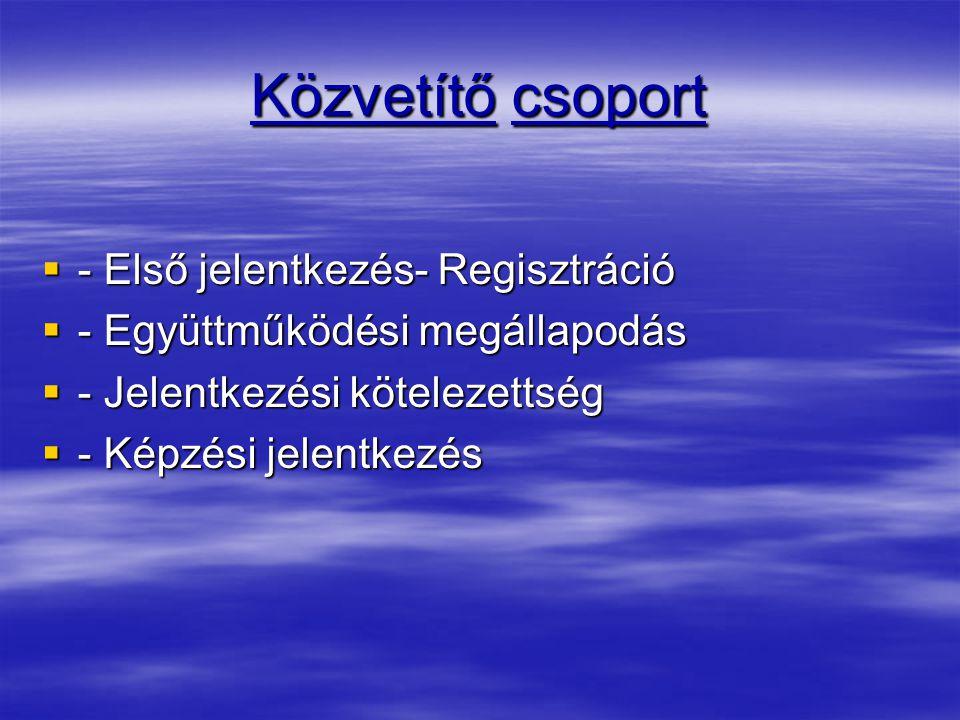 Közvetítő csoport  - Első jelentkezés- Regisztráció  - Együttműködési megállapodás  - Jelentkezési kötelezettség  - Képzési jelentkezés