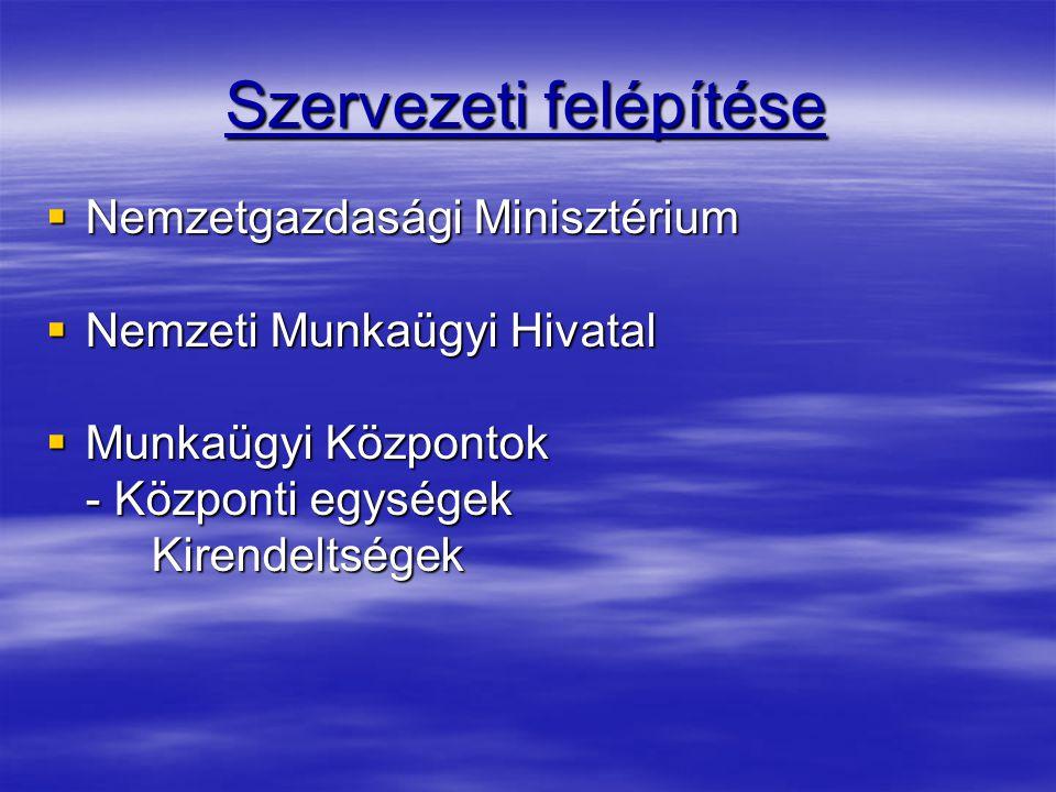 Álláskeresők létszámának alakulása 2012 év 01.
