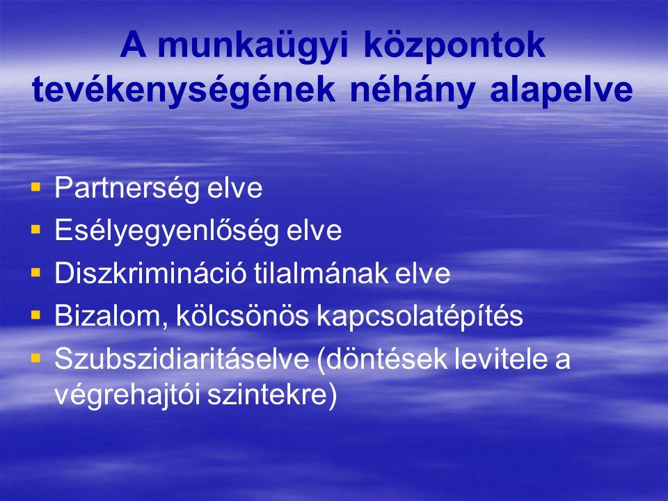 Heves Megyei Kormányhivatal Munkaügyi Központ Egri Kirendeltség és Szolgáltató Központ 2012.