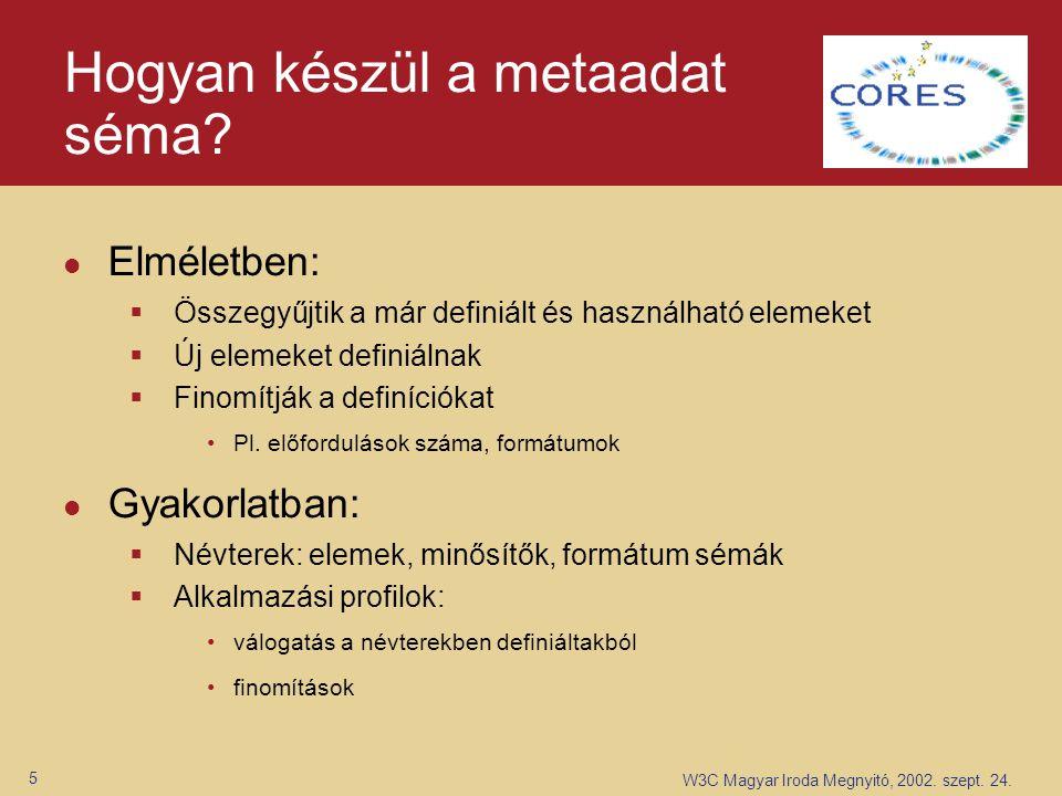 W3C Magyar Iroda Megnyitó, 2002. szept. 24. 5 Hogyan készül a metaadat séma? Elméletben:  Összegyűjtik a már definiált és használható elemeket  Új e