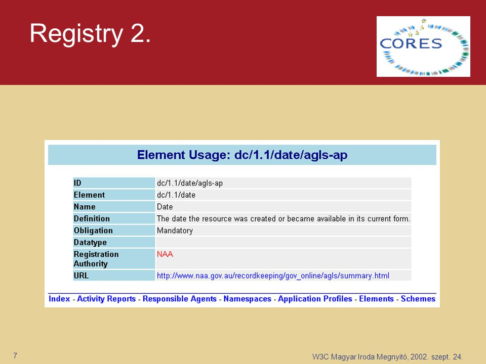 W3C Magyar Iroda Megnyitó, 2002. szept. 24. 7 Registry 2.