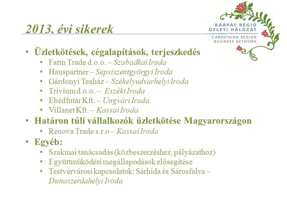 2013. évi sikerek Üzletkötések, cégalapítások, terjeszkedés Farm Trade d.o.o.