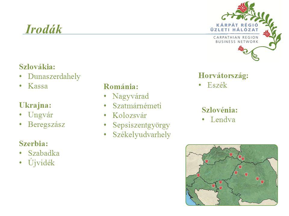 Irodák Szlovákia: Dunaszerdahely Kassa Ukrajna: Ungvár Beregszász Szerbia: Szabadka Újvidék Románia: Nagyvárad Szatmárnémeti Kolozsvár Sepsiszentgyörgy Székelyudvarhely Szlovénia: Lendva Horvátország: Eszék
