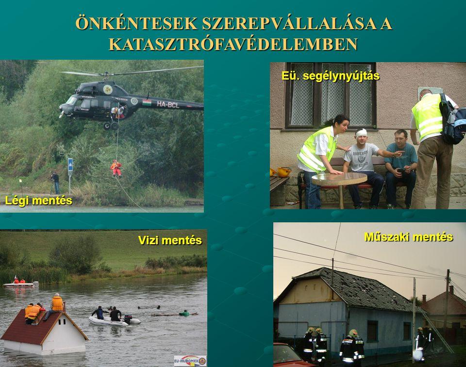ÖNKÉNTESEK SZEREPVÁLLALÁSA A KATASZTRÓFAVÉDELEMBEN Légi mentés Vizi mentés Műszaki mentés Eü.