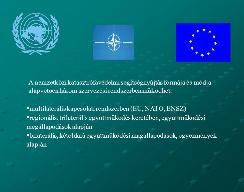 A nemzetközi katasztrófavédelmi segítségnyújtás formája és módja alapvetően három szervezési rendszerben működhet:  multilaterális kapcsolati rendszerben (EU, NATO, ENSZ)  regionális, trilaterális együttműködés keretében, együttműködési megállapodások alapján  bilaterális, kétoldalú együttműködési magállapodások, egyezmények alapján