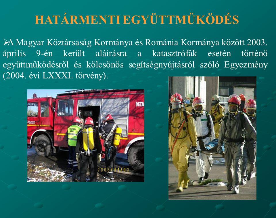 HATÁRMENTI EGYÜTTMŰKÖDÉS  A Magyar Köztársaság Kormánya és Románia Kormánya között 2003.