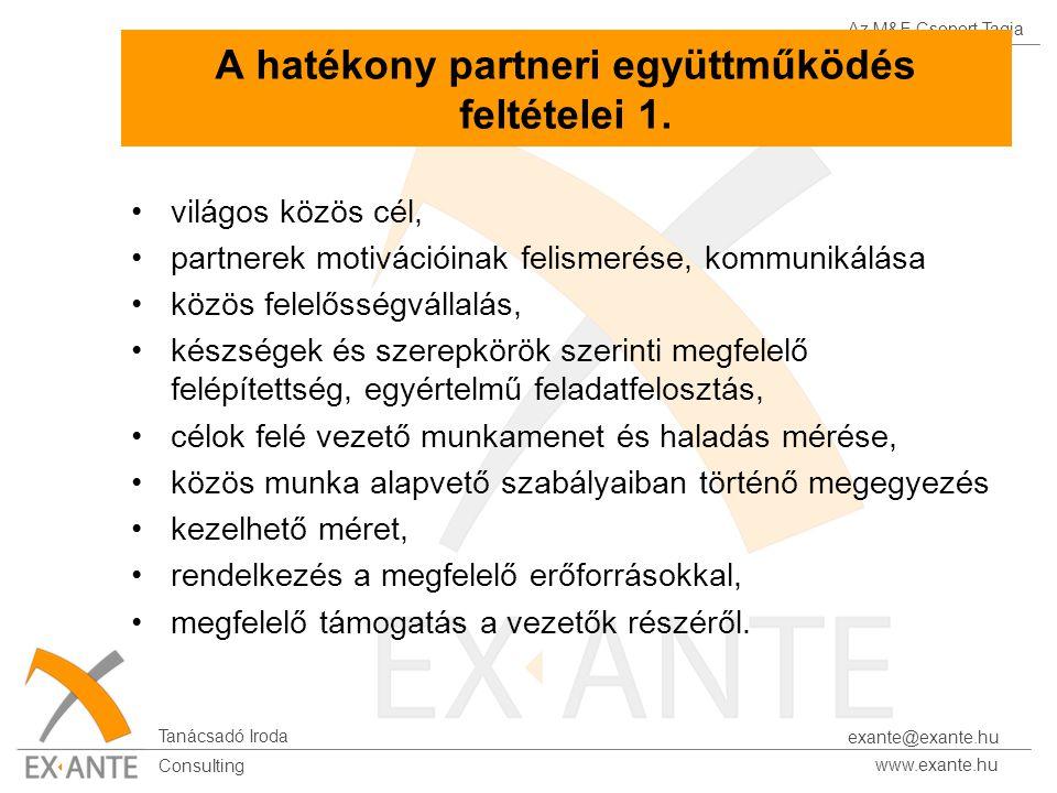 Az M&E Csoport Tagja Tanácsadó Iroda www.exante.hu Consulting exante@exante.hu A hatékony partneri együttműködés feltételei 1. világos közös cél, part