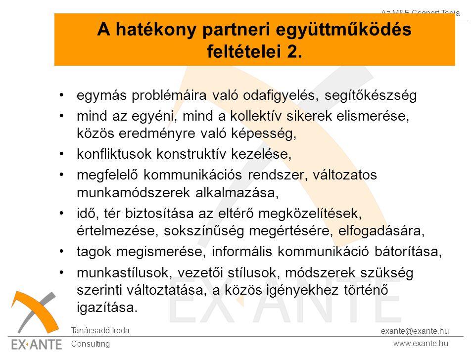 Az M&E Csoport Tagja Tanácsadó Iroda www.exante.hu Consulting exante@exante.hu A hatékony partneri együttműködés feltételei 2. egymás problémáira való