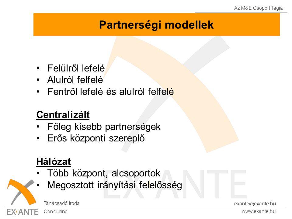 Az M&E Csoport Tagja Tanácsadó Iroda www.exante.hu Consulting exante@exante.hu Partnerségi modellek Felülről lefelé Alulról felfelé Fentről lefelé és alulról felfelé Centralizált Főleg kisebb partnerségek Erős központi szereplő Hálózat Több központ, alcsoportok Megosztott irányítási felelősség
