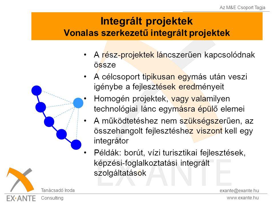 Az M&E Csoport Tagja Tanácsadó Iroda www.exante.hu Consulting exante@exante.hu Integrált projektek Vonalas szerkezetű integrált projektek A rész-projektek láncszerűen kapcsolódnak össze A célcsoport tipikusan egymás után veszi igénybe a fejlesztések eredményeit Homogén projektek, vagy valamilyen technológiai lánc egymásra épülő elemei A működtetéshez nem szükségszerűen, az összehangolt fejlesztéshez viszont kell egy integrátor Példák: borút, vízi turisztikai fejlesztések, képzési-foglalkoztatási integrált szolgáltatások