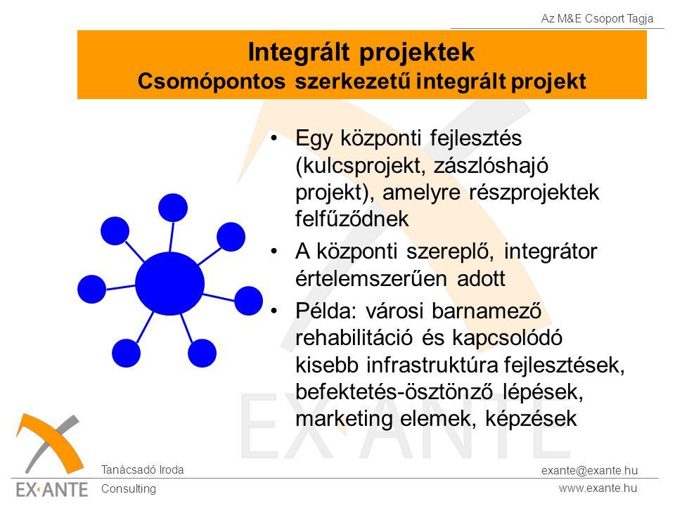 Az M&E Csoport Tagja Tanácsadó Iroda www.exante.hu Consulting exante@exante.hu Integrált projektek Csomópontos szerkezetű integrált projekt Egy központi fejlesztés (kulcsprojekt, zászlóshajó projekt), amelyre részprojektek felfűződnek A központi szereplő, integrátor értelemszerűen adott Példa: városi barnamező rehabilitáció és kapcsolódó kisebb infrastruktúra fejlesztések, befektetés-ösztönző lépések, marketing elemek, képzések